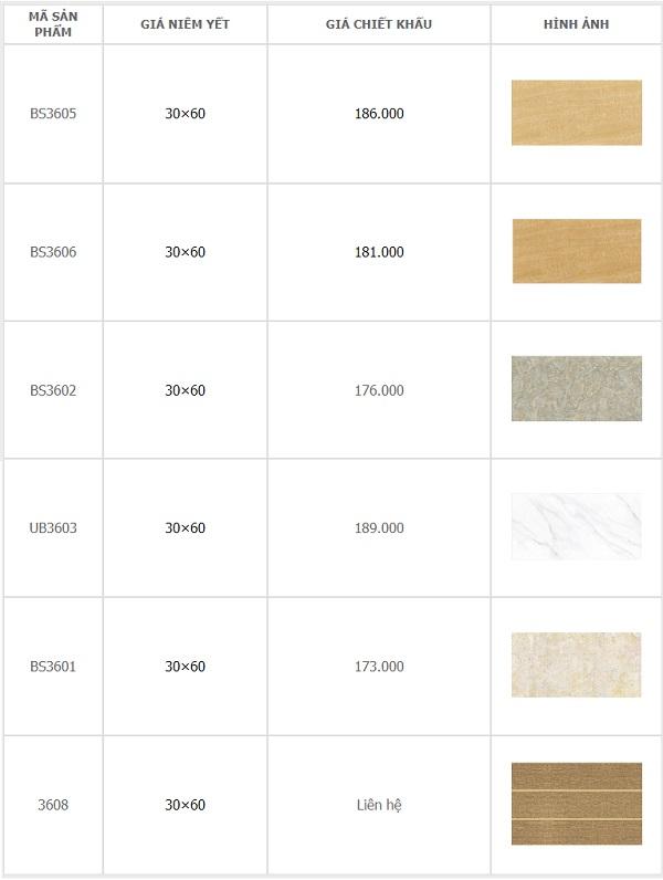 Bảng giá gạch ốp tường phòng khách Viglacera