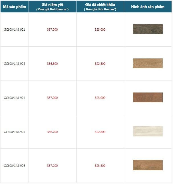 Giá gạch thẻ giả gỗ