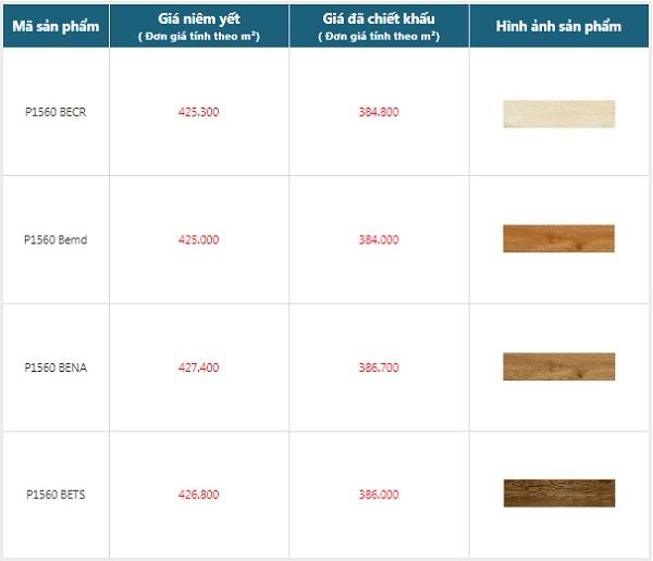Bảng giá gạch thẻ trang trí giả gỗ