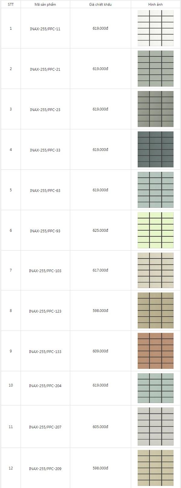 Bảng giá gạch thẻ trang trí ngoại thất