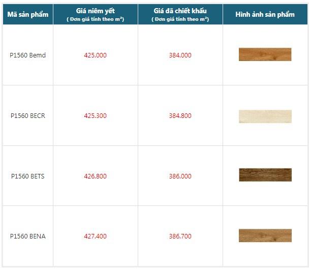 Báo giá chi tiết cho các mẫu gạch thẻ giả gỗ Keraben